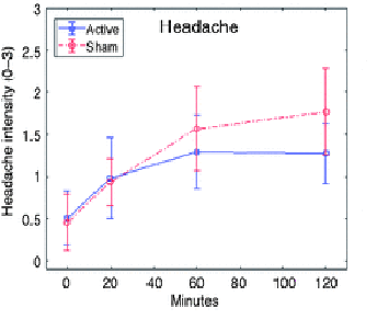 hypercap_headache