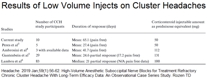 cluster_injects