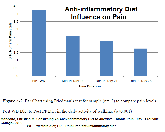 anti-inflam_pain